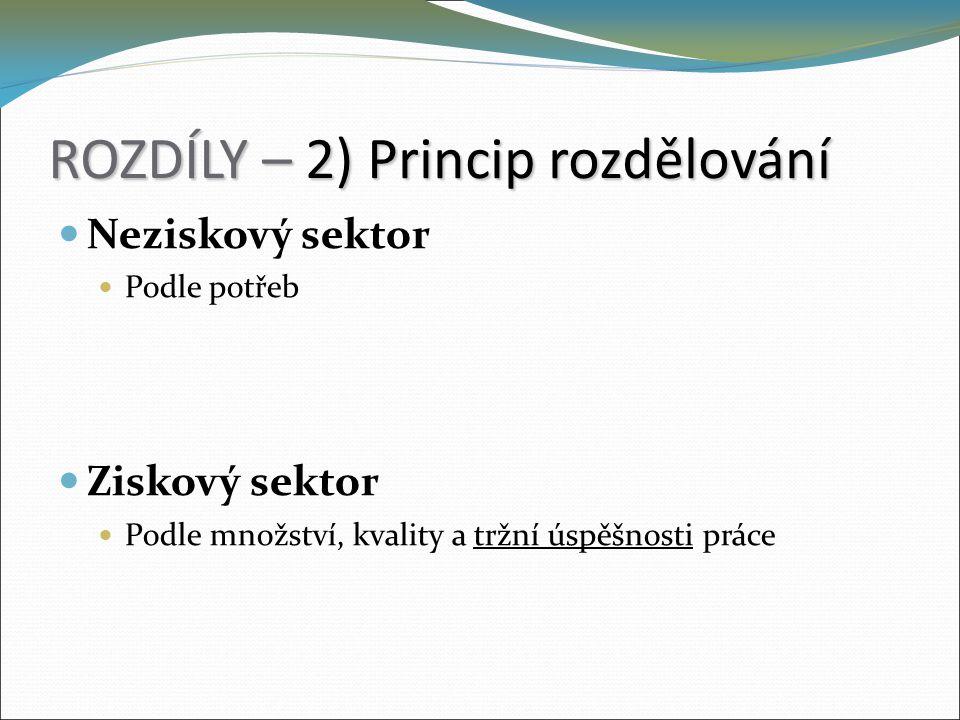 ROZDÍLY – 2) Princip rozdělování Neziskový sektor Podle potřeb Ziskový sektor Podle množství, kvality a tržní úspěšnosti práce