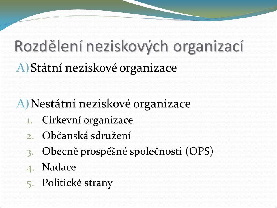 Metody financování A)Státní a)Plošné indexové financování (rozpočtové) rozdělení financí podle určitého poměru, klíče, bez vazeb na efektivnost vynaložení b)Projektové financování vypisováním grantů a tendrů vyšší efektivnost vynaložení, základní metoda Evropské unie B) Sponzorské dary pro firmu či živnostníka vždy ztrátový, vyvolává pozitivní dojem