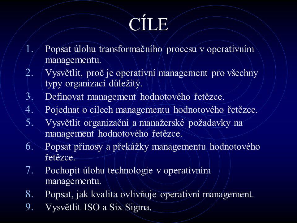 CÍLE 1. Popsat úlohu transformačního procesu v operativním managementu. 2. Vysvětlit, proč je operativní management pro všechny typy organizací důleži