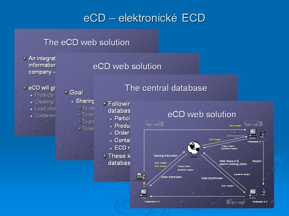 eCD – elektronické ECD
