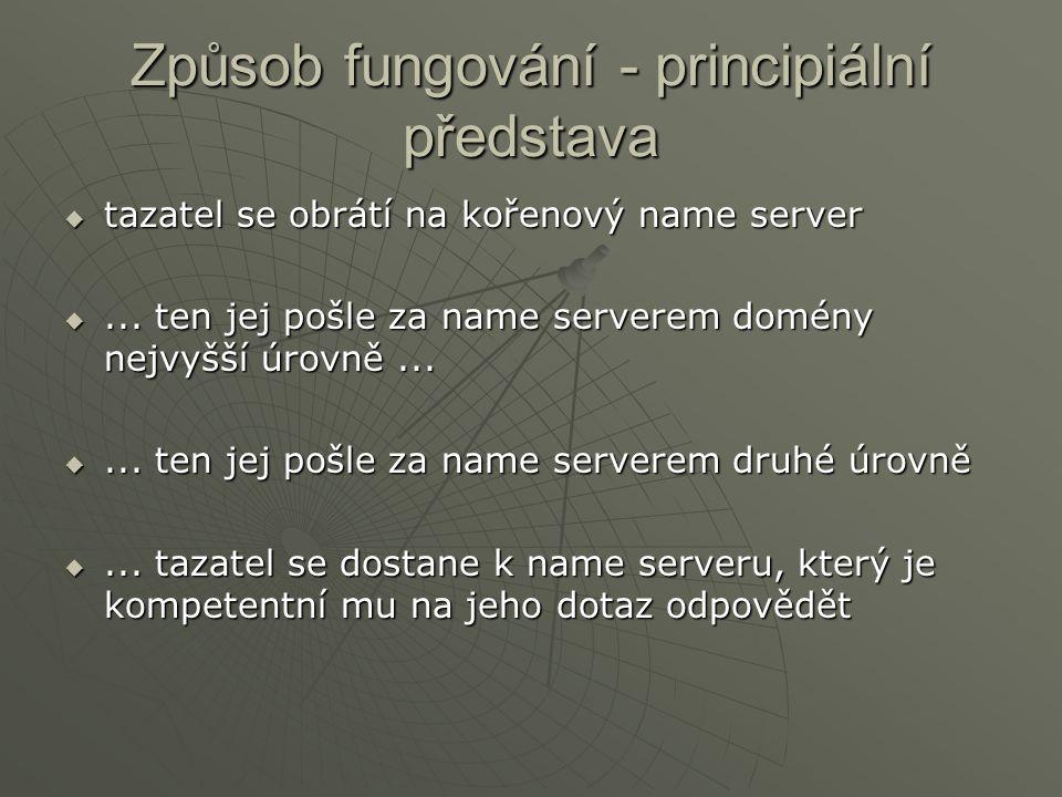 Způsob fungování - principiální představa  tazatel se obrátí na kořenový name server ...