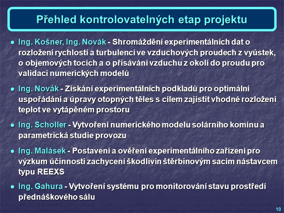 Přehled kontrolovatelných etap projektu ●Ing. Košner, Ing. Novák - Shromáždění experimentálních dat o rozložení rychlostí a turbulencí ve vzduchových