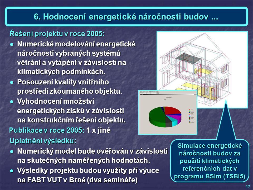 Téma 6 a KE - Ing. Pavel ŠUSTER Uplatnění výsledků: ●Numerický model bude ověřován v závislosti na skutečných naměřených hodnotách. ●Výsledky projektu