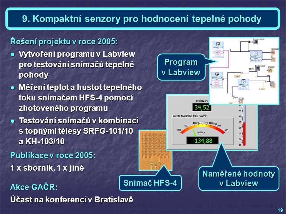 Akce GAČR: Účast na konferenci v Bratislavě Téma 9 - Ing. Daniel ZUTH Publikace v roce 2005: 1 x sborník, 1 x jiné Řešení projektu v roce 2005: ●Vytvo