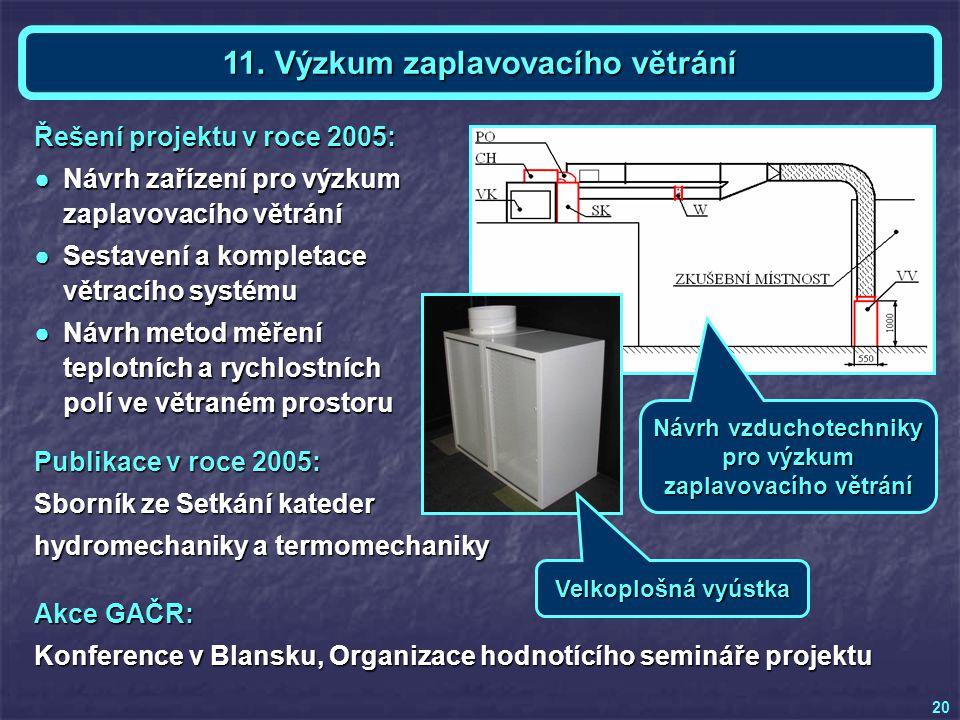 Akce GAČR: Konference v Blansku, Organizace hodnotícího semináře projektu Téma 11 - Ing. Alena BYSTŘICKÁ Publikace v roce 2005: Sborník ze Setkání kat