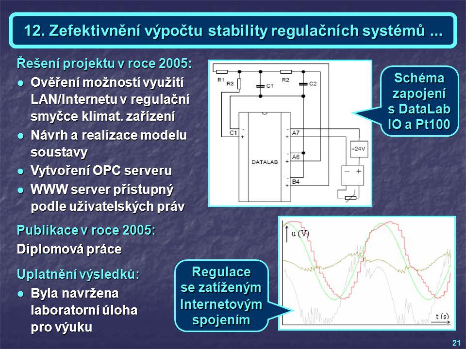Téma 12 - Ing. Václav CHYTIL Uplatnění výsledků: ●Byla navržena laboratorní úloha pro výuku Řešení projektu v roce 2005: ●Ověření možností využití LAN