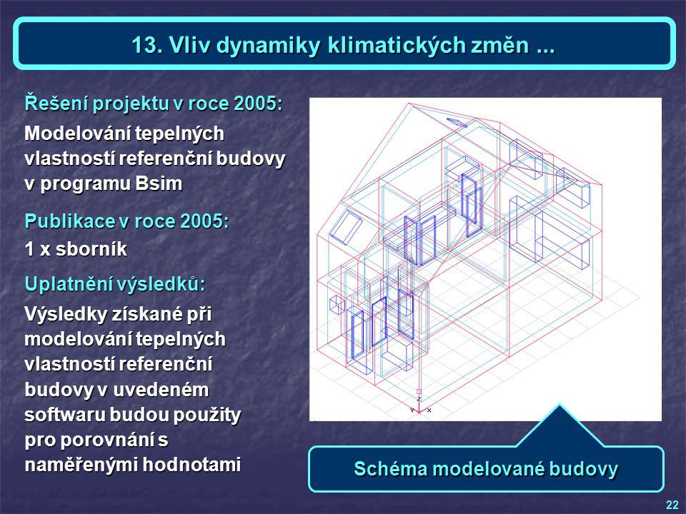 Uplatnění výsledků: Výsledky získané při modelování tepelných vlastností referenční budovy v uvedeném softwaru budou použity pro porovnání s naměřenými hodnotami Řešení projektu v roce 2005: Modelování tepelných vlastností referenční budovy v programu Bsim 22 Téma 13 - Ing.