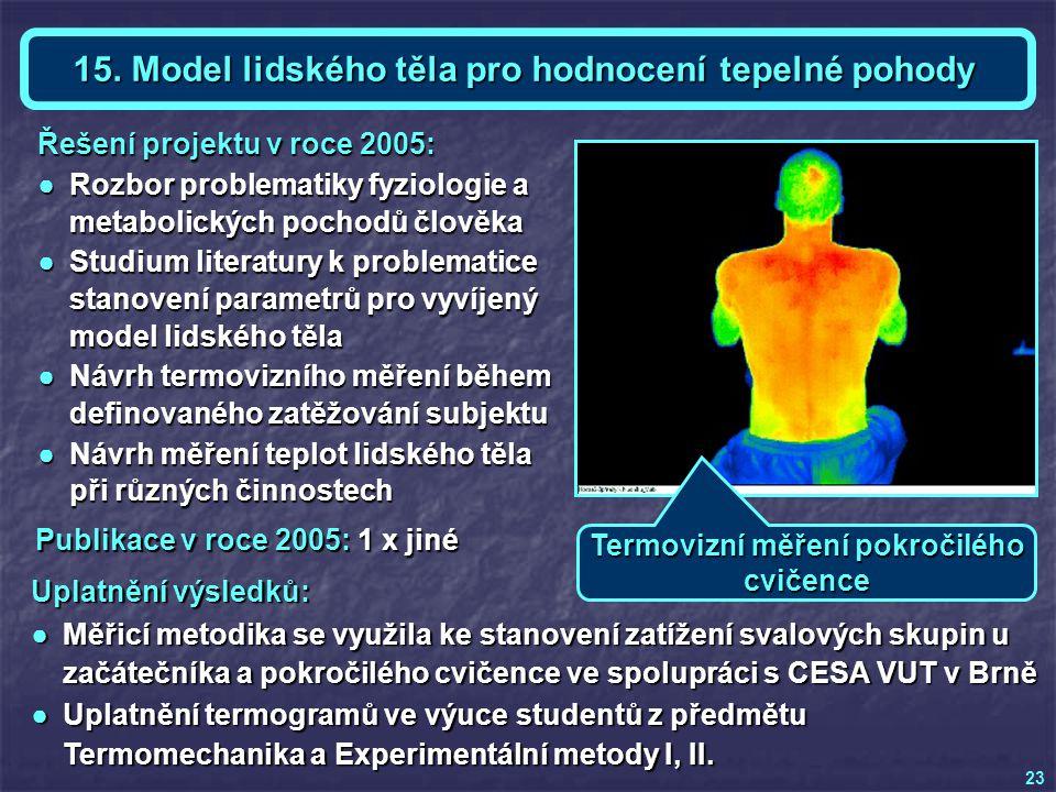 Téma 15 - Ing. Roman MLČÁK Uplatnění výsledků: ●Měřicí metodika se využila ke stanovení zatížení svalových skupin u začátečníka a pokročilého cvičence
