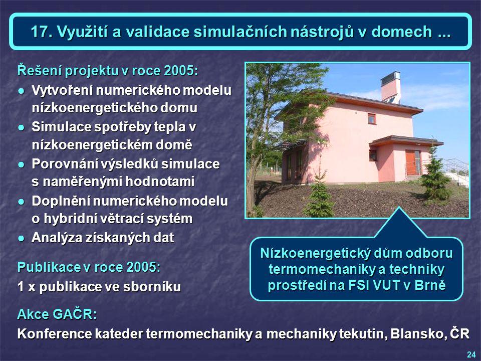 Akce GAČR: Konference kateder termomechaniky a mechaniky tekutin, Blansko, ČR Téma 17 a KE - Ing. Zdeněk DES Publikace v roce 2005: 1 x publikace ve s