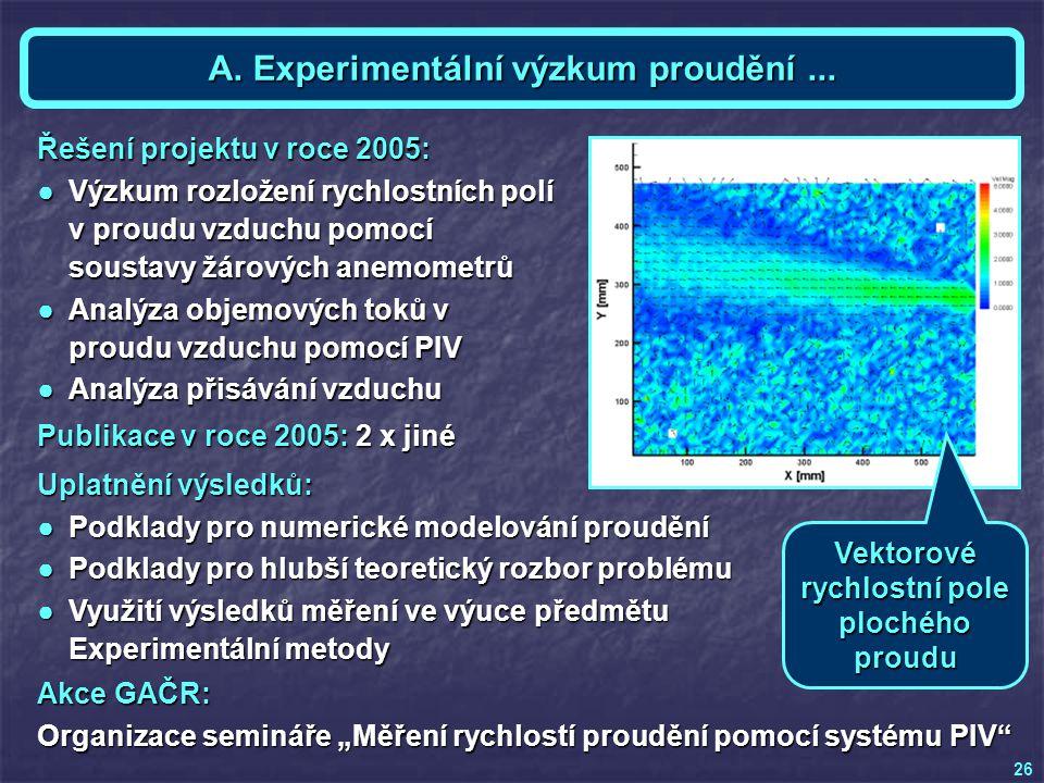 """Akce GAČR: Organizace semináře """"Měření rychlostí proudění pomocí systému PIV"""" Téma A a KE - Ing. Jan KOŠNER Uplatnění výsledků: ●Podklady pro numerick"""