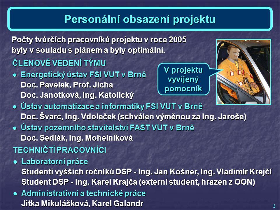 Personální obsazení projektu FUNKCE STUDENTŮ V ŘEŠITELSKÉM TÝMU V ROCE 2005 ●Vedoucí projektu z řad studentů Ing.