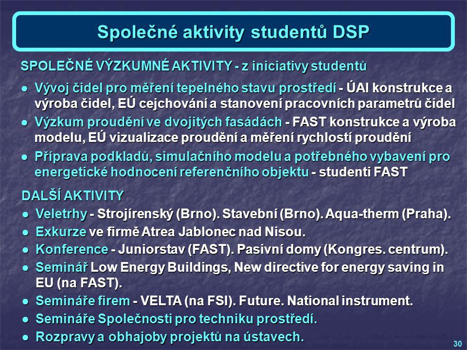 Společné aktivity studentů DSP SPOLEČNÉ VÝZKUMNÉ AKTIVITY - z iniciativy studentů ●Vývoj čidel pro měření tepelného stavu prostředí - ÚAI konstrukce a