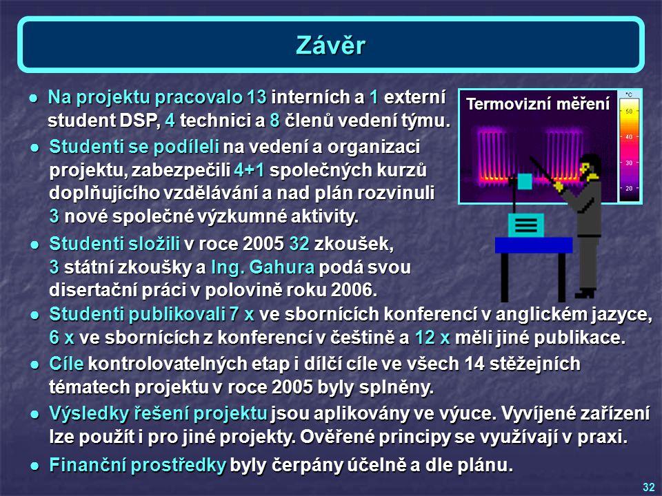 Závěr ●Na projektu pracovalo 13 interních a 1 externí student DSP, 4 technici a 8 členů vedení týmu.
