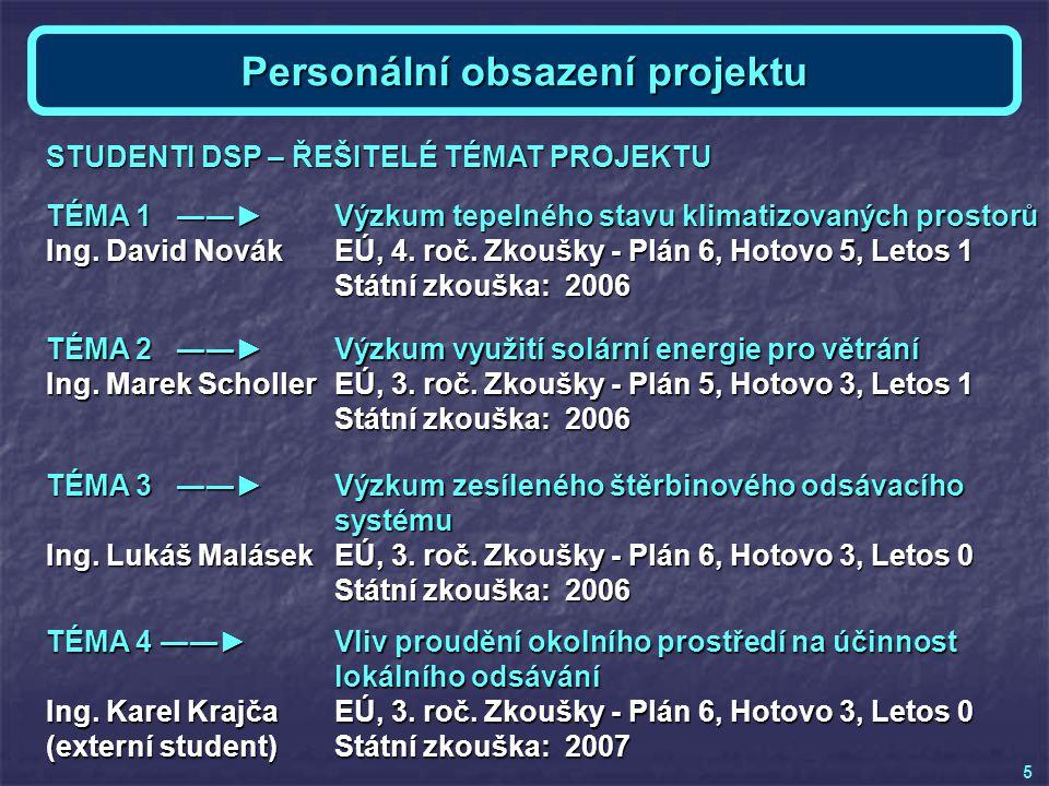 """Akce GAČR: Organizace semináře """"Měření rychlostí proudění pomocí systému PIV Téma A a KE - Ing."""