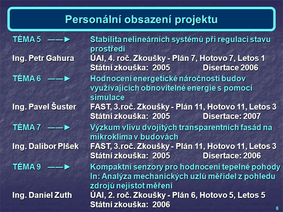Personální obsazení projektu TÉMA 5 ――► Stabilita nelineárních systémů při regulaci stavu prostředí Ing. Petr GahuraÚAI, 4. roč. Zkoušky - Plán 7, Hot