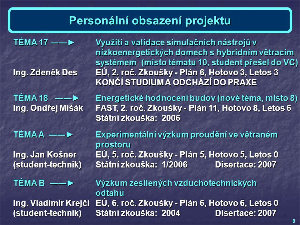 Akce GAČR: Účast na konferenci v Bratislavě Téma 9 - Ing.