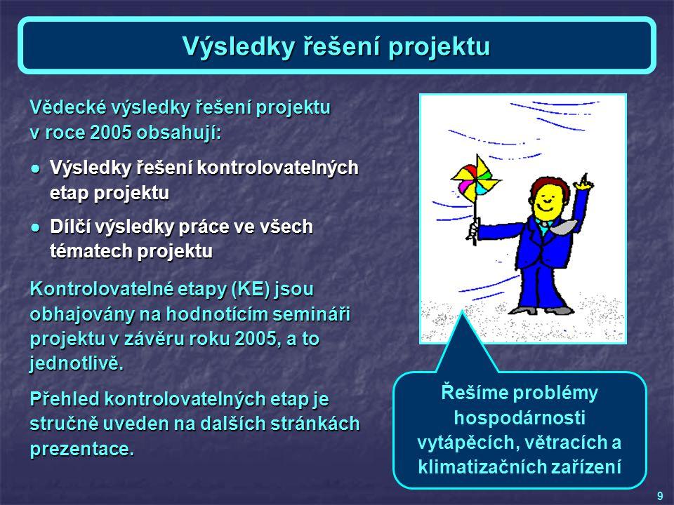 Výsledky řešení projektu Vědecké výsledky řešení projektu v roce 2005 obsahují: ●Výsledky řešení kontrolovatelných etap projektu ●Dílčí výsledky práce