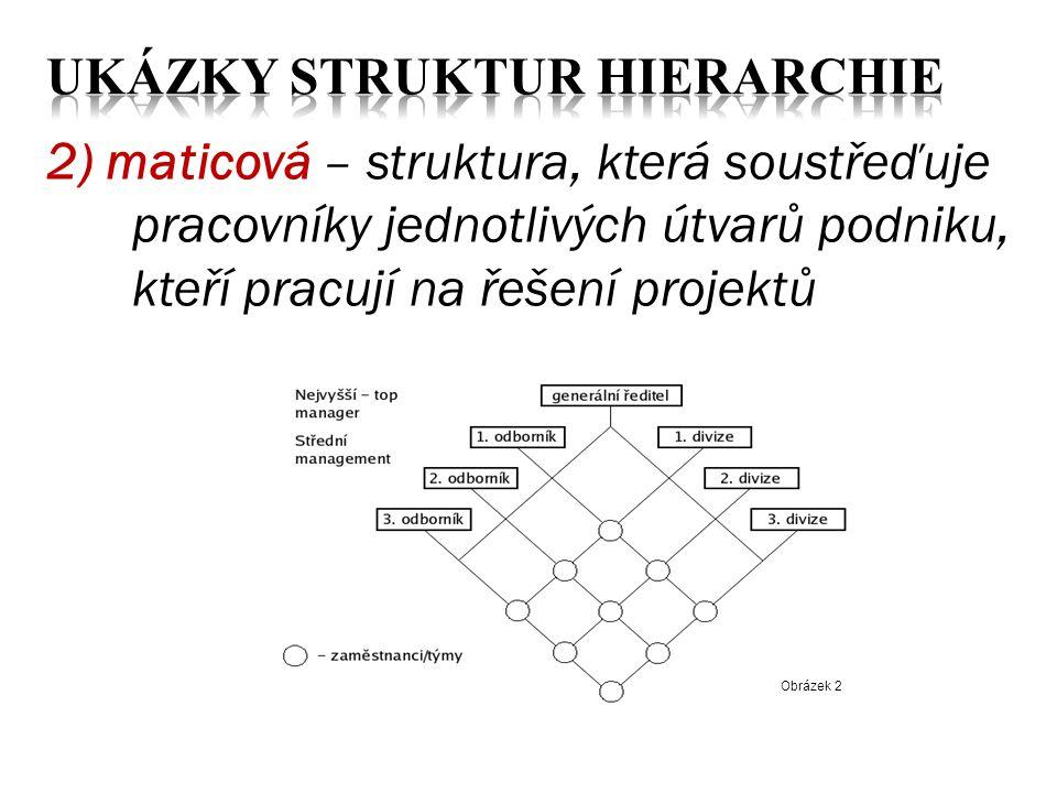2) maticová – struktura, která soustřeďuje pracovníky jednotlivých útvarů podniku, kteří pracují na řešení projektů Obrázek 2