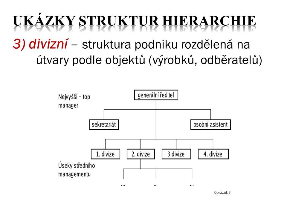 3) divizní – struktura podniku rozdělená na útvary podle objektů (výrobků, odběratelů) Obrázek 3