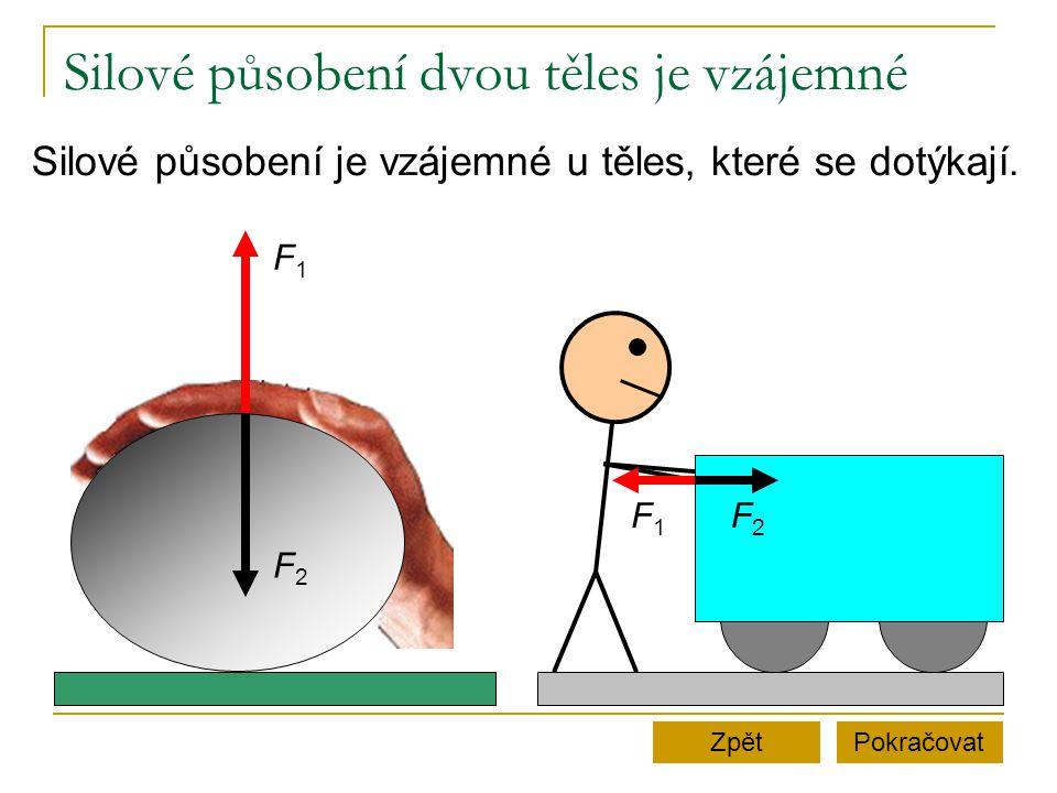Silové působení dvou těles je vzájemné PokračovatZpět Silové působení je vzájemné u těles, které se dotýkají. F1F1 F2F2 F1F1 F2F2