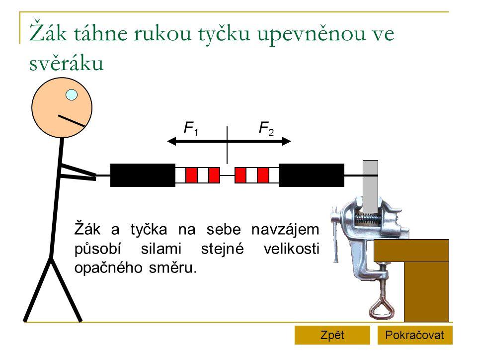 Žák táhne rukou tyčku upevněnou ve svěráku PokračovatZpět Žák a tyčka na sebe navzájem působí silami stejné velikosti opačného směru. F1F1 F2F2