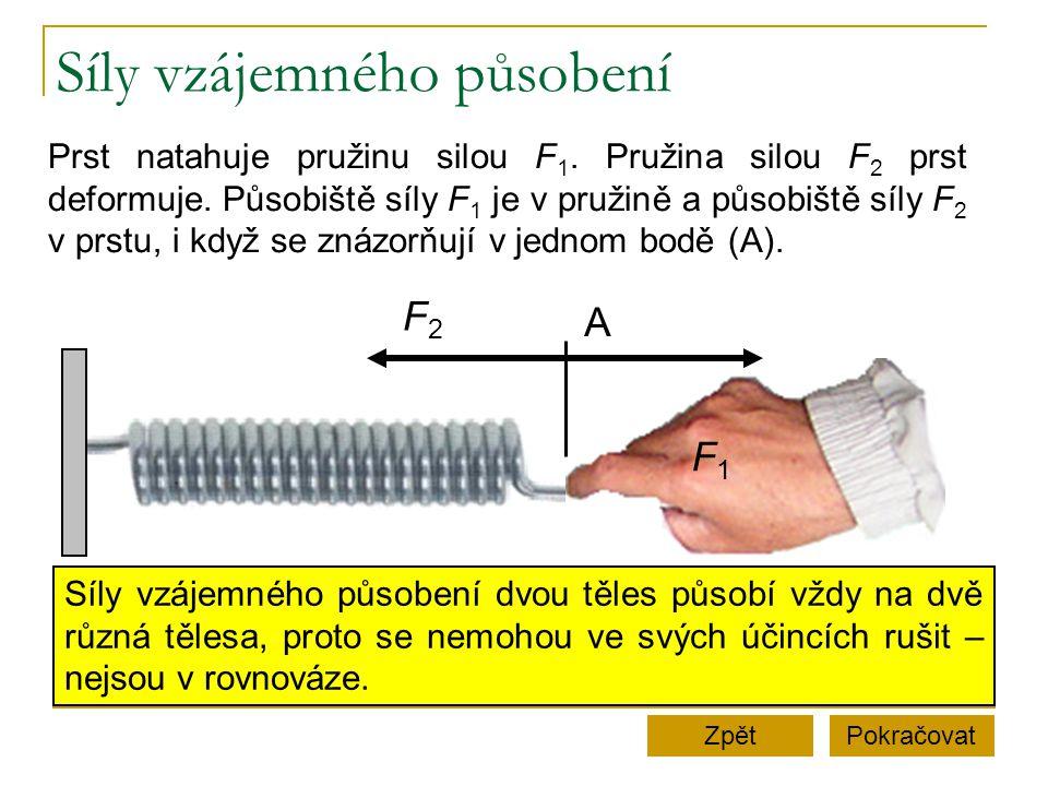 Síly vzájemného působení PokračovatZpět Prst natahuje pružinu silou F 1. Pružina silou F 2 prst deformuje. Působiště síly F 1 je v pružině a působiště