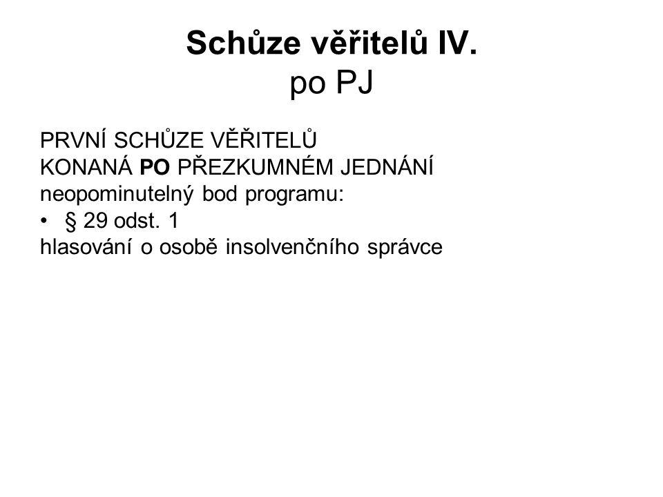 Schůze věřitelů IV.