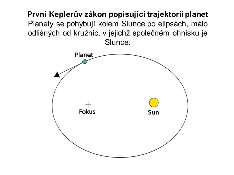 První Keplerův zákon popisující trajektorii planet Planety se pohybují kolem Slunce po elipsách, málo odlišných od kružnic, v jejichž společném ohnisku je Slunce.