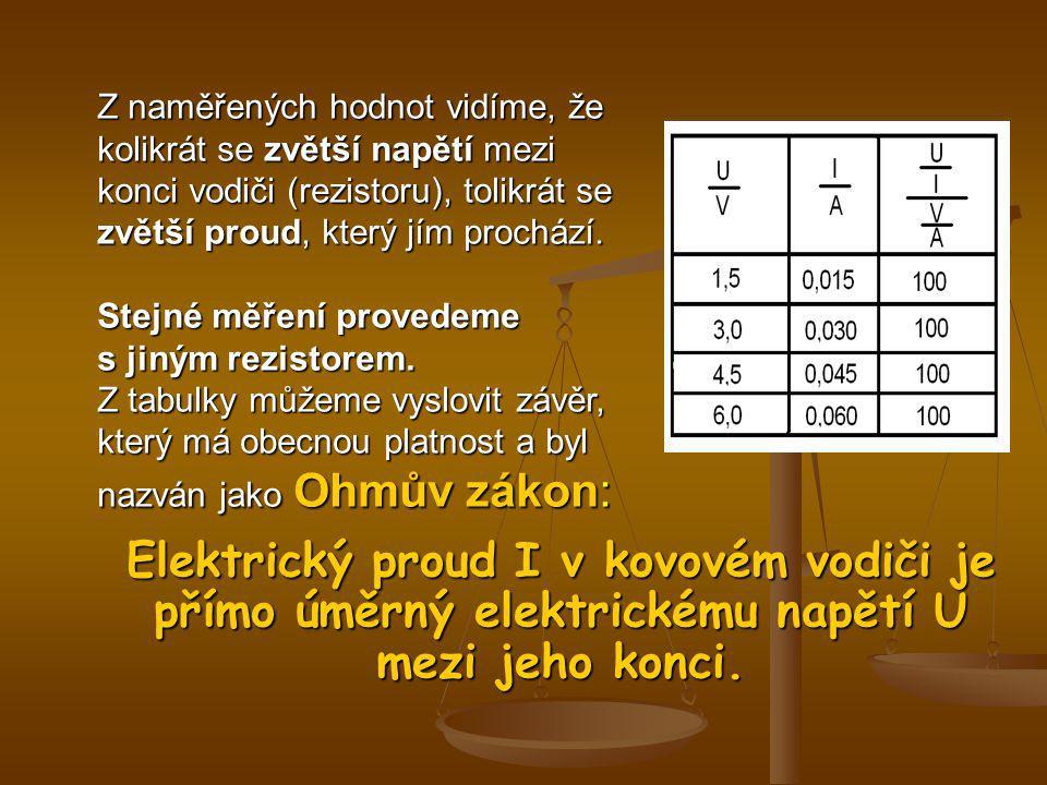 Graf závislosti proudu na napětí U [V] 0,060 0,050 0,040 0,030 0,020 0,010 0 1 2 3 4 5 6 I [A] (1) (2) Ohmův zákon platí za předpokladu, že teplota vodiče se během měření nezměnila.
