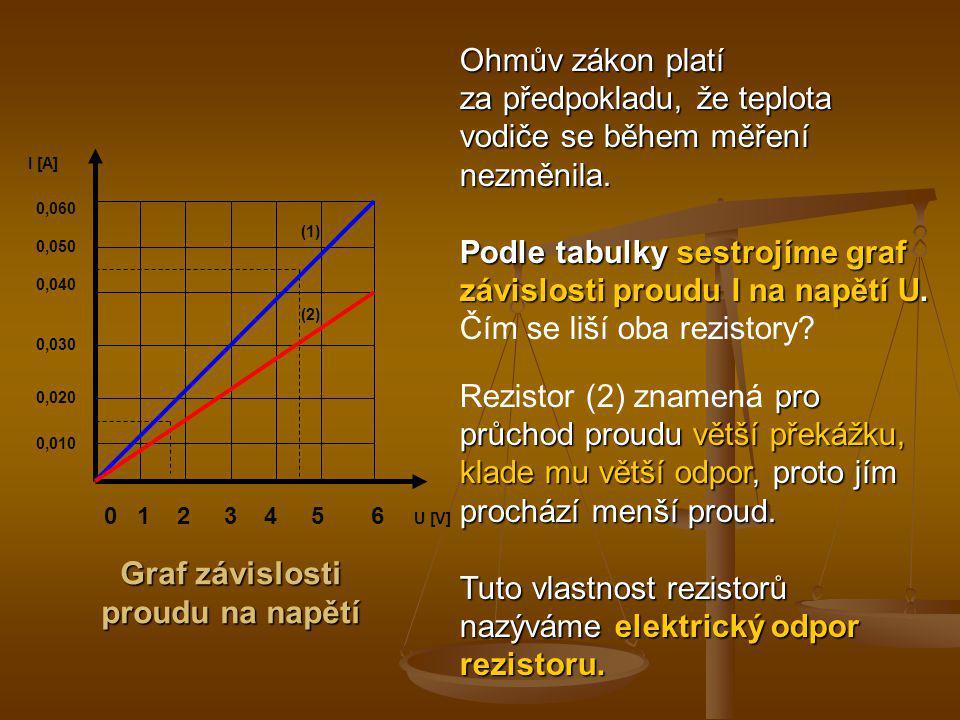 Elektrický odpor rezistoru Z tabulky a grafu plyne, že poměr napětí a proudu je stejný.