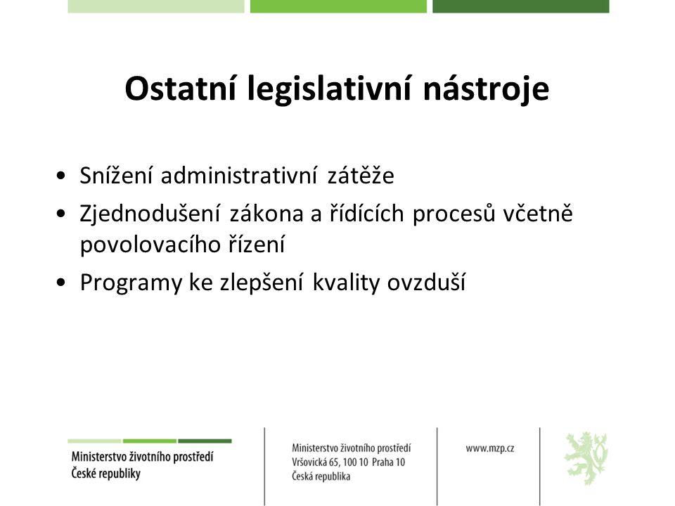 Snížení administrativní zátěže Zjednodušení zákona a řídících procesů včetně povolovacího řízení Programy ke zlepšení kvality ovzduší Ostatní legislativní nástroje