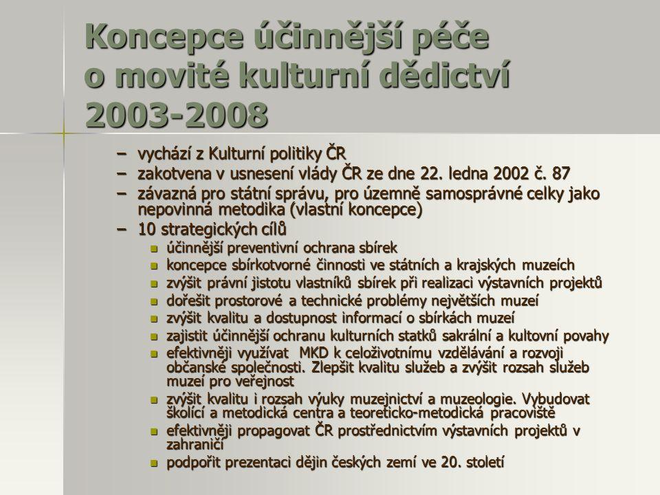 Koncepce účinnější péče o movité kulturní dědictví 2003-2008 –vychází z Kulturní politiky ČR –zakotvena v usnesení vlády ČR ze dne 22.