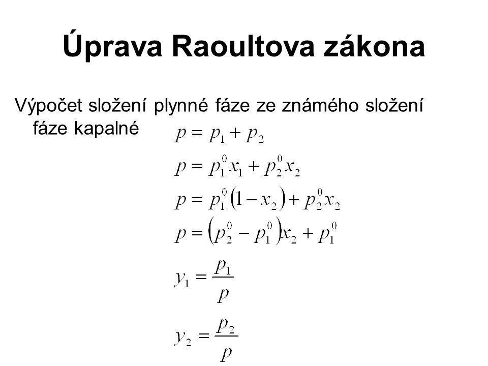 Úprava Raoultova zákona Výpočet složení plynné fáze ze známého složení fáze kapalné