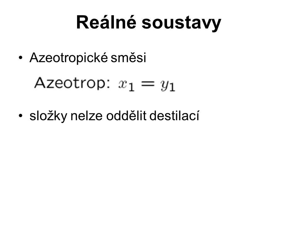 Reálné soustavy Azeotropické směsi složky nelze oddělit destilací