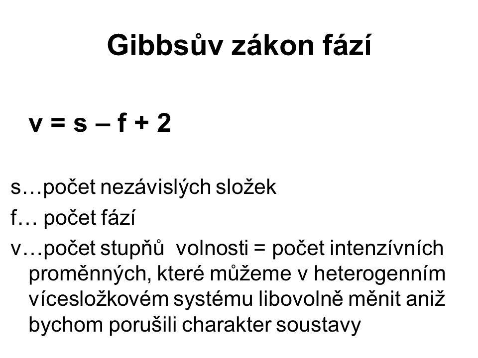 Gibbsův zákon fází v = s – f + 2 s…počet nezávislých složek f… počet fází v…počet stupňů volnosti = počet intenzívních proměnných, které můžeme v heterogenním vícesložkovém systému libovolně měnit aniž bychom porušili charakter soustavy