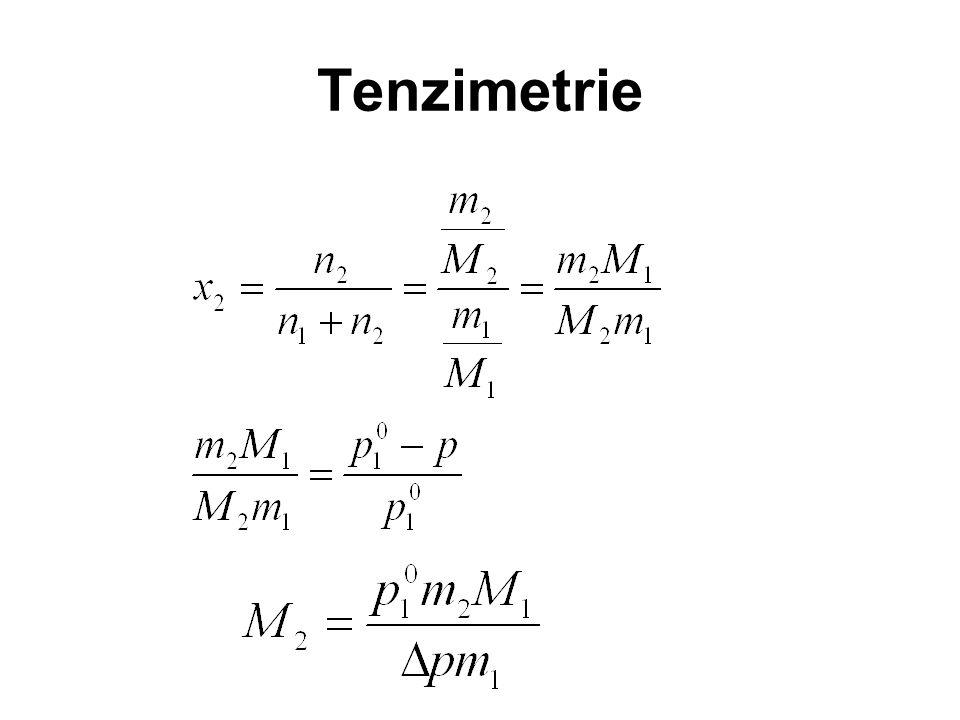 Tenzimetrie