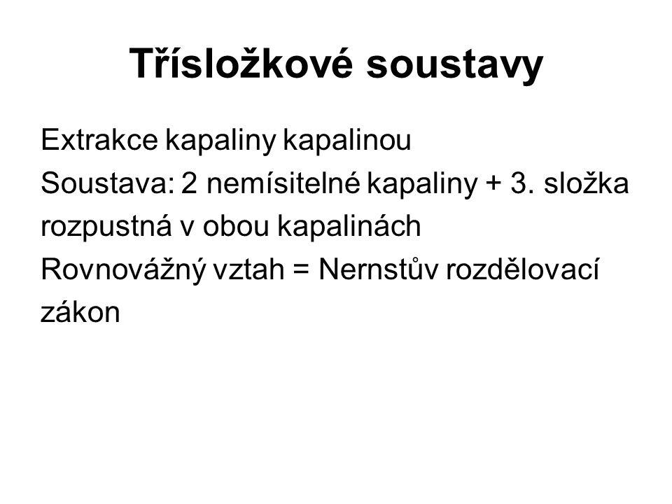 Třísložkové soustavy Extrakce kapaliny kapalinou Soustava: 2 nemísitelné kapaliny + 3. složka rozpustná v obou kapalinách Rovnovážný vztah = Nernstův