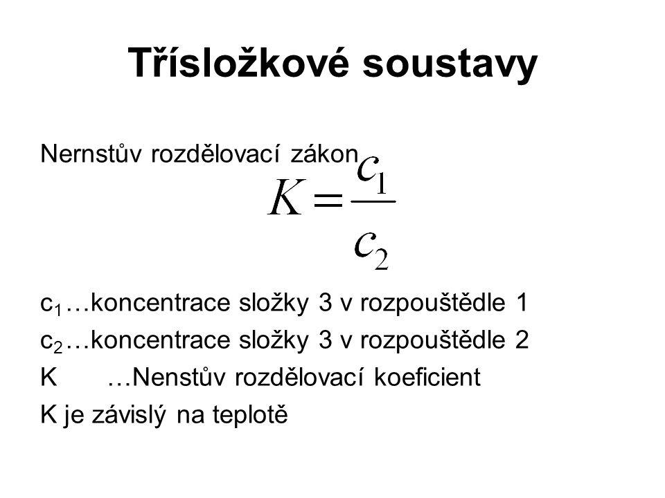 Třísložkové soustavy Nernstův rozdělovací zákon c 1 …koncentrace složky 3 v rozpouštědle 1 c 2 …koncentrace složky 3 v rozpouštědle 2 K…Nenstův rozdělovací koeficient K je závislý na teplotě