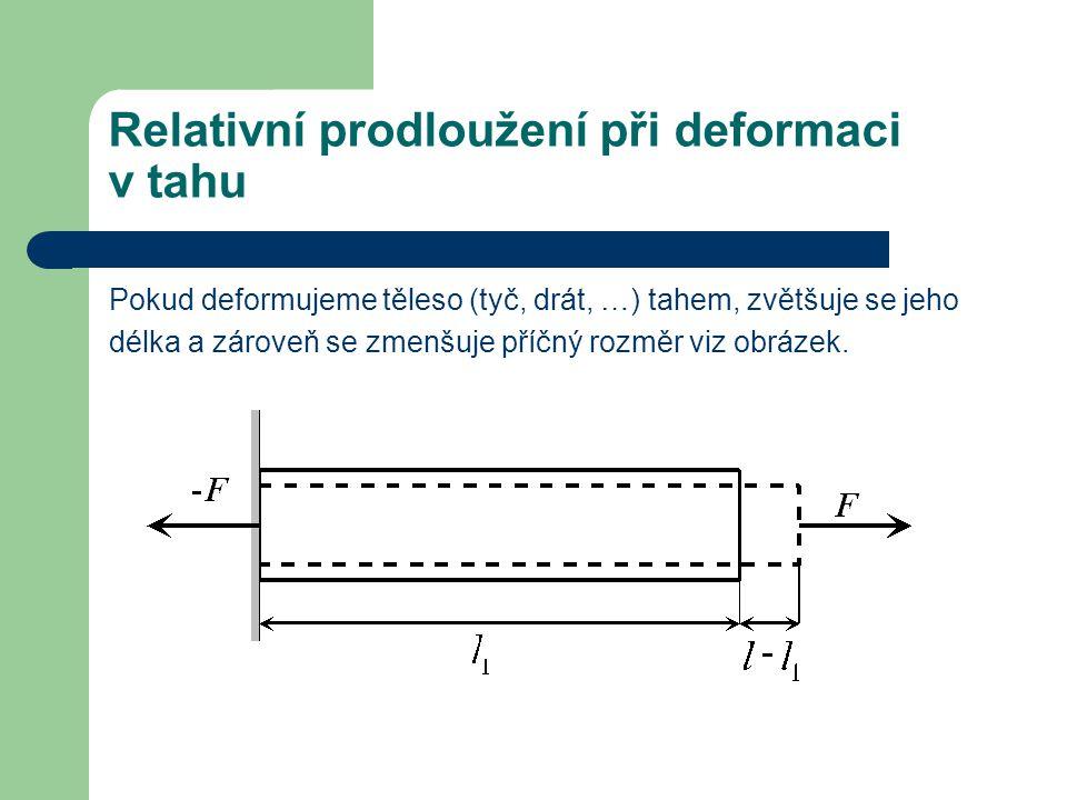 Relativní prodloužení při deformaci v tahu Pokud deformujeme těleso (tyč, drát, …) tahem, zvětšuje se jeho délka a zároveň se zmenšuje příčný rozměr viz obrázek.