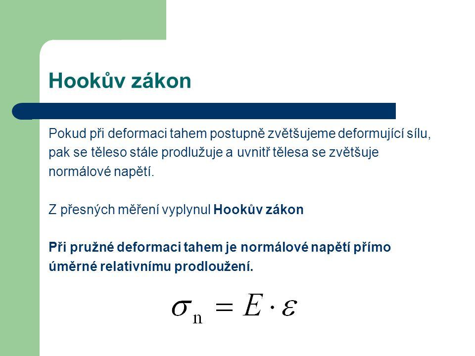 Hookův zákon Pokud při deformaci tahem postupně zvětšujeme deformující sílu, pak se těleso stále prodlužuje a uvnitř tělesa se zvětšuje normálové napětí.