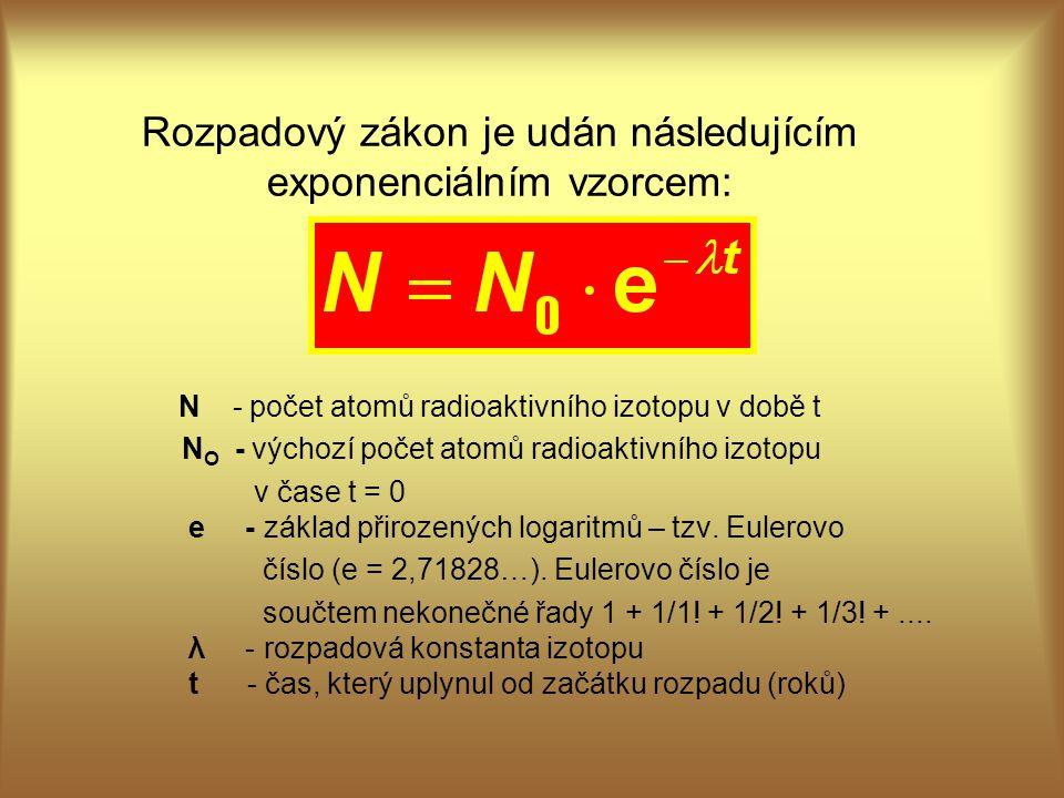GRAF ROZPADOVÉHO ZÁKONA Je-li tedy na počátku ve vzorku N O atomu radionuklidu, zbude v něm po uplynutí doby t pouze N těchto atomů.