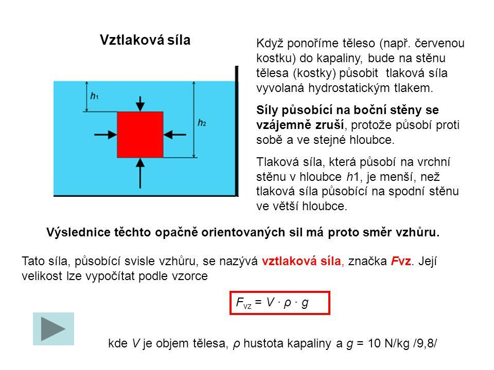 Archimédés asi 287 př. n. l. - 212 př. n. l. Řecký vynálezce, matematik a fyzik Archimédes přispěl pracemi na téma teorie páky, výpočet těžiště pro ro