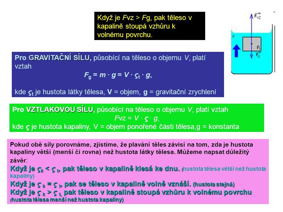 Těleso ponořené do kapaliny je nadlehčováno vztlakovou silou Fvz, která je rovna gravitační síle Fg, působící na kapalinu tělesem vytlačenou. Příklad: