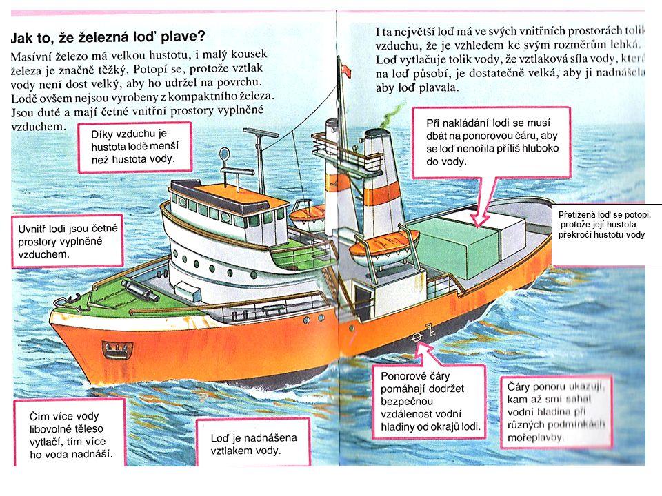 Přetížená loď se potopí, protože její hustota překročí hustotu vody