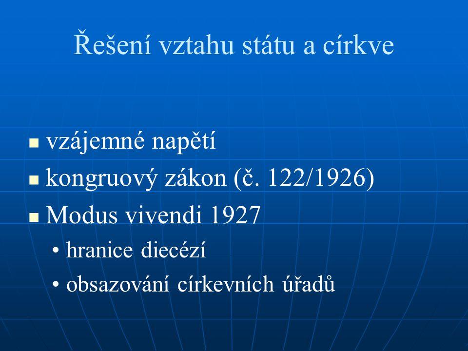 Řešení vztahu státu a církve vzájemné napětí kongruový zákon (č.