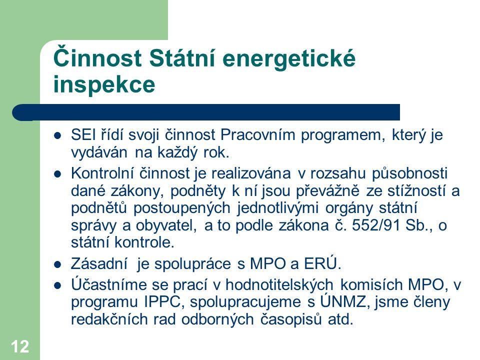 12 Činnost Státní energetické inspekce SEI řídí svoji činnost Pracovním programem, který je vydáván na každý rok. Kontrolní činnost je realizována v r