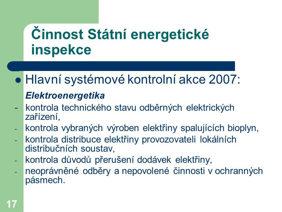 17 Činnost Státní energetické inspekce Hlavní systémové kontrolní akce 2007: Elektroenergetika - kontrola technického stavu odběrných elektrických zař