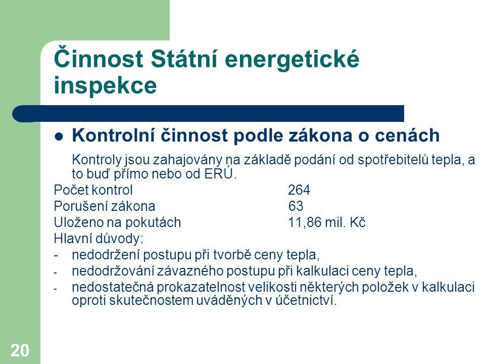 20 Činnost Státní energetické inspekce Kontrolní činnost podle zákona o cenách Kontroly jsou zahajovány na základě podání od spotřebitelů tepla, a to