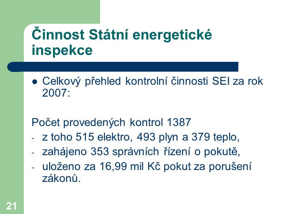 21 Činnost Státní energetické inspekce Celkový přehled kontrolní činnosti SEI za rok 2007: Počet provedených kontrol 1387 - z toho 515 elektro, 493 pl