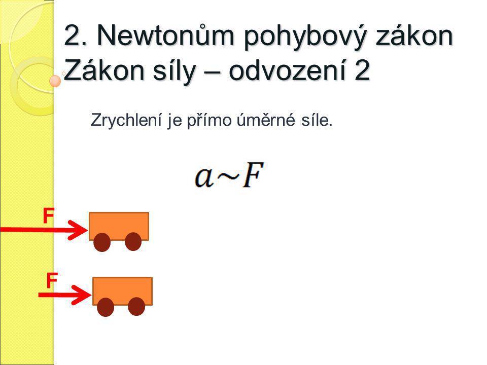 2. Newtonům pohybový zákon Zákon síly – odvození 2 Zrychlení je přímo úměrné síle. F F